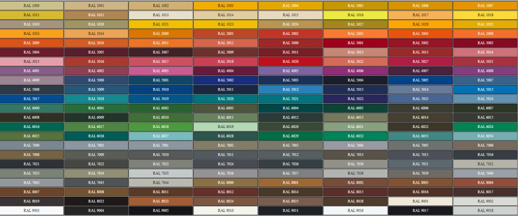 Кольорова палітра RAL, кольори RAL