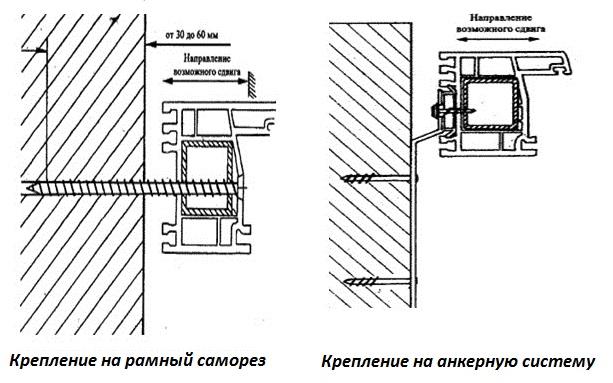 Инструкция По Монтажу Стеклопакетов