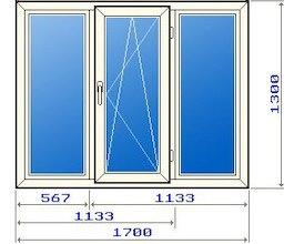 мифы об окнах: стандартный размер